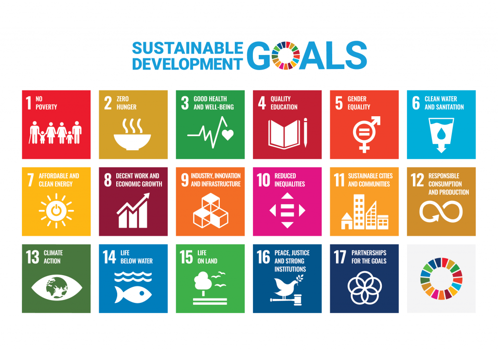 SUSTAINABLE DEVELOPMENT GOALS 1.NO POVERTY, 2.ZERO HUNGER, 3.GOOD HEALTH AND WELL-BEING, 4.QUALITY EDUCATION, 5.GENDER EQUALITY, 6.CLEAN WATER AND SANITATION, 7.AFFORDABLE AND CLEAN ENERGY, 8.DECENT WORK AND ECONOMIC GROWTH, 9.INDUSTRY, INNOVATION AND INFRASTRUCTURE, 10.REDUCING INEQUALITY, 11.SUSTAINABLE CITIES AND COMMUNITIES, 12.RESPONSIBLE CONSUMPTION AND PRODUCTION, 13.CLIMATE ACTION, 14.LIFE BELOW WATER, 15.LIFE ON LAND, 16.PEACE, JUSTICE, AND STRONG INSTITUTIONS, 17.PARTNERSHIPS FOR THE GOALS.